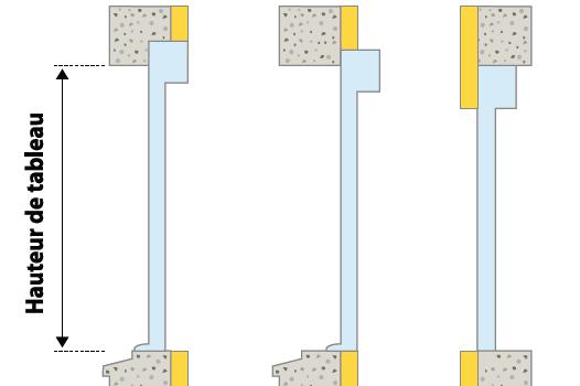Les différentes techniques de pose d'une fenêtre